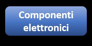 Componenti elettronici - Disponibilità magazzino