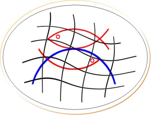 Una rete per il Serio - Logo Salvaguardia del creato